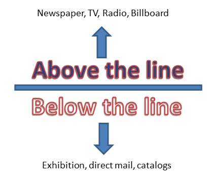 below the line tools essay Essay structure because essays are essentially linear—they offer one idea at a time—they must present their ideas in the order that makes most sense to a reader successfully structuring an essay means attending to a reader's logic.